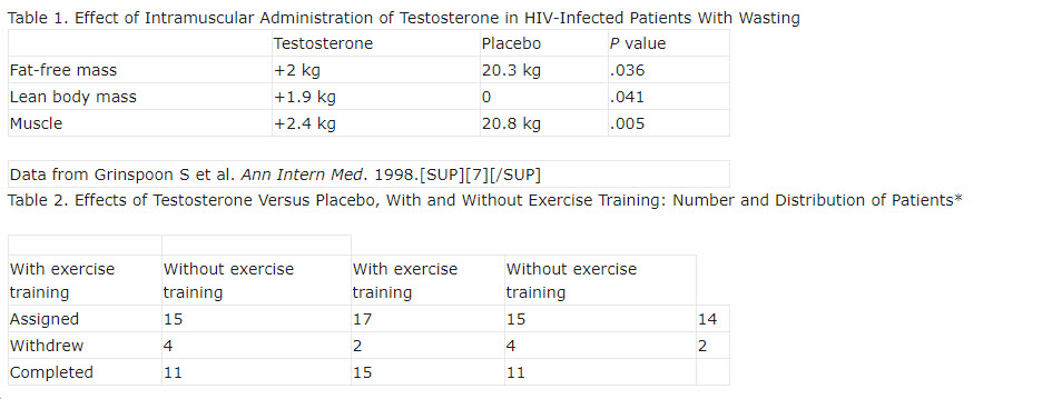 anabolic steroids in HIV studies.jpg