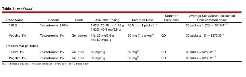 testosterone treatment options costs 2.jpg