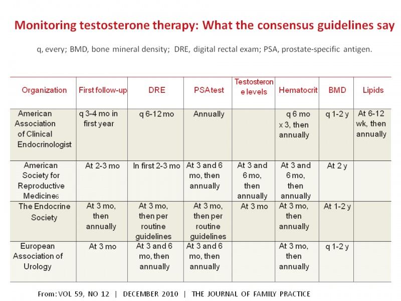 TRT guidelines.jpg