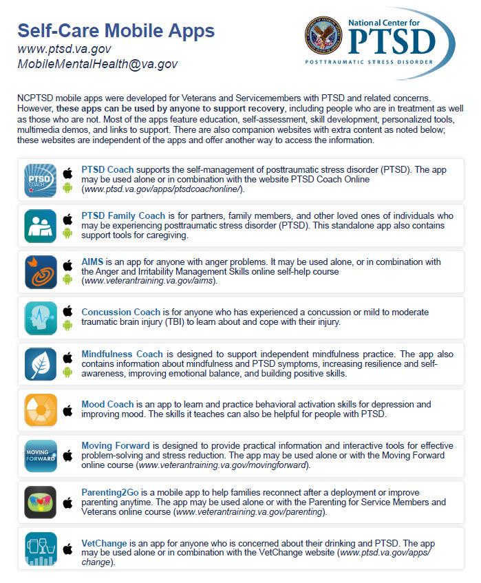 VA Health Apps.jpg