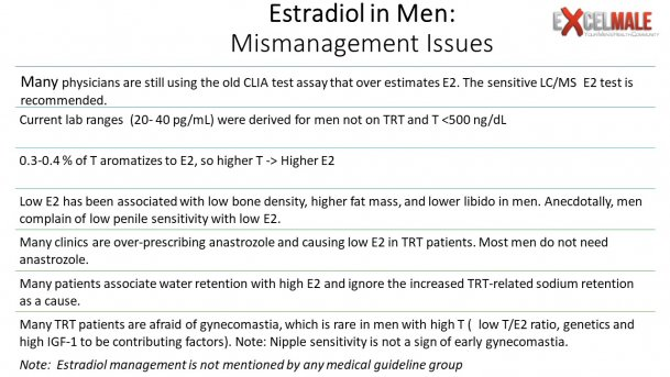 Role of Estradiol in Men and Its Management | Excel Male